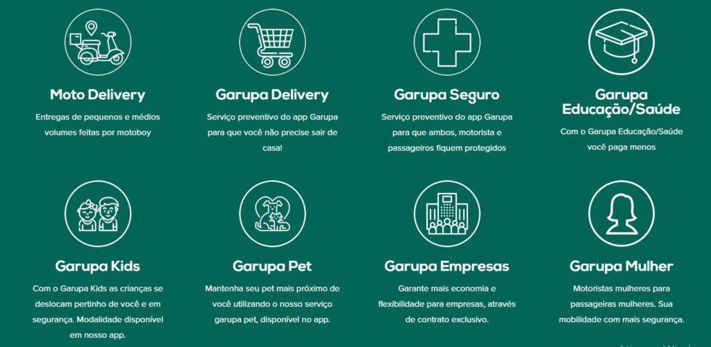 Benefícios e funcionalidades do aplicativo Garupa