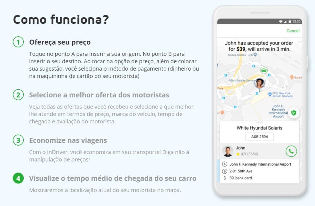 Capturas de tela do aplicativo inDriver e explicações de funcionamento